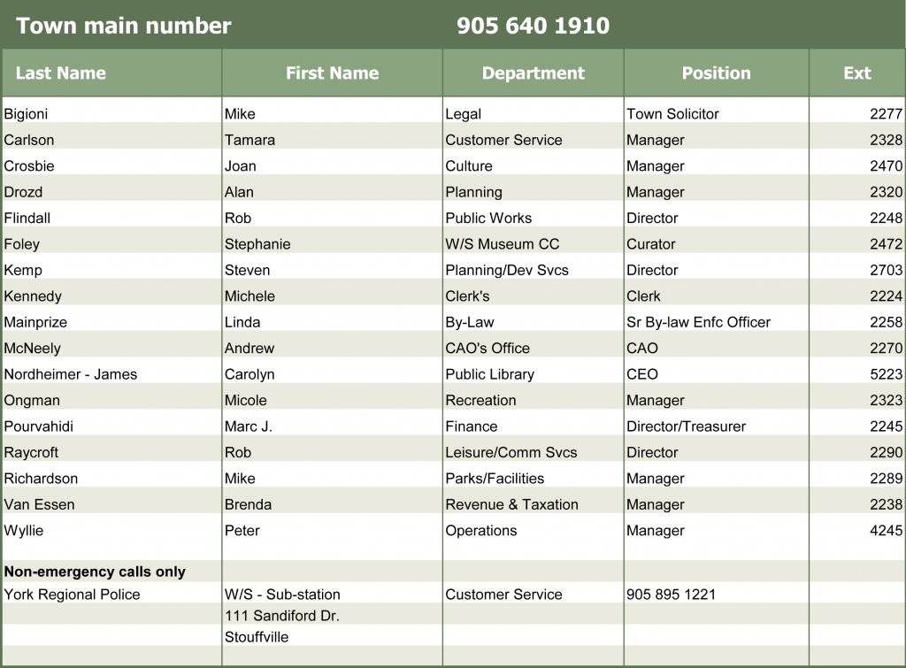 Town Management Contact List